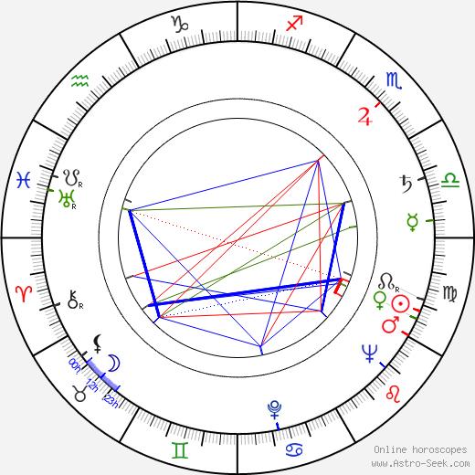 Marcello Baldi birth chart, Marcello Baldi astro natal horoscope, astrology