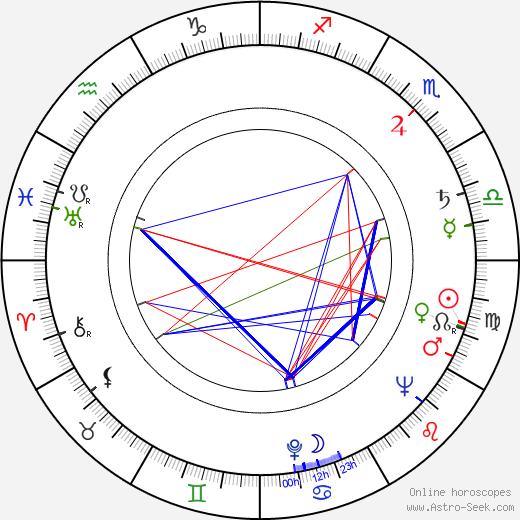 Sakari Halonen день рождения гороскоп, Sakari Halonen Натальная карта онлайн