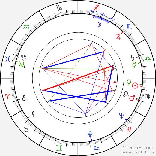 Sakari Jurkka tema natale, oroscopo, Sakari Jurkka oroscopi gratuiti, astrologia