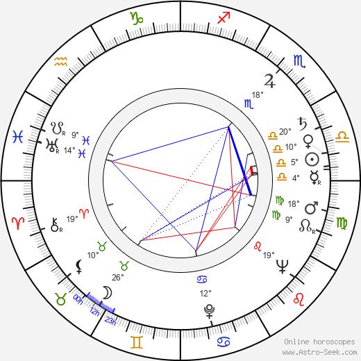 Stan Berenstain birth chart, biography, wikipedia 2019, 2020