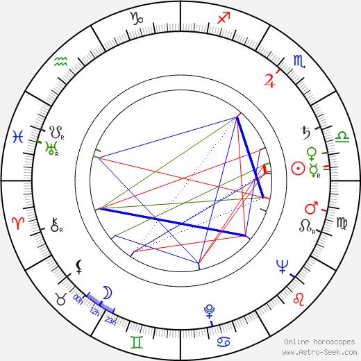 Stan Berenstain birth chart, Stan Berenstain astro natal horoscope, astrology