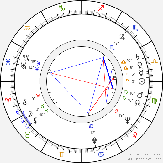 Tony Giorgio birth chart, biography, wikipedia 2020, 2021