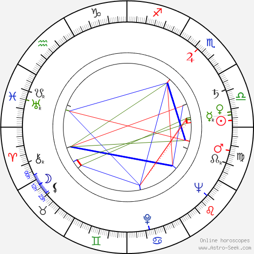 Tony Giorgio birth chart, Tony Giorgio astro natal horoscope, astrology