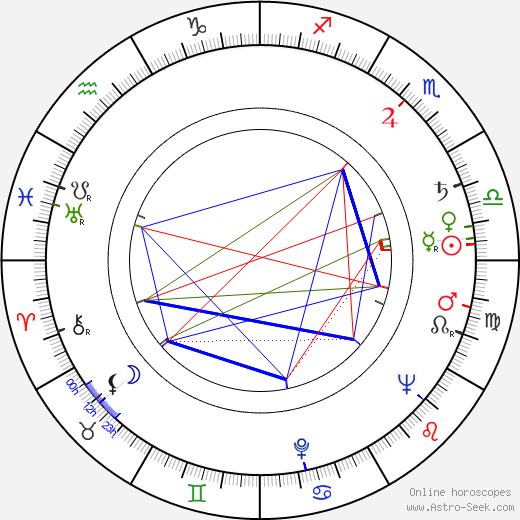 Waclaw Wajser astro natal birth chart, Waclaw Wajser horoscope, astrology