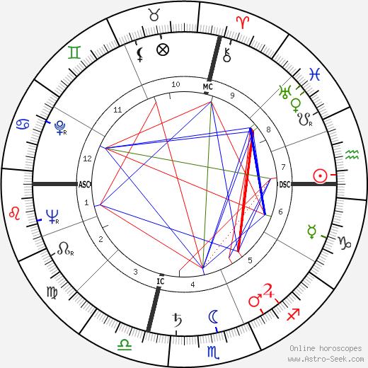 Arthur Newman tema natale, oroscopo, Arthur Newman oroscopi gratuiti, astrologia