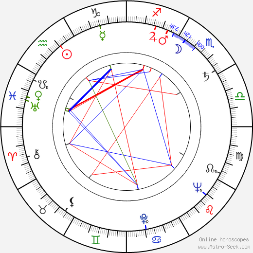 Bernadette O'Farrell tema natale, oroscopo, Bernadette O'Farrell oroscopi gratuiti, astrologia