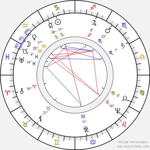 Carola Braunbock birth chart, biography, wikipedia 2019, 2020