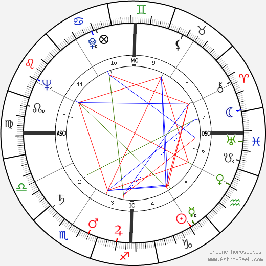 Don Cherry astro natal birth chart, Don Cherry horoscope, astrology