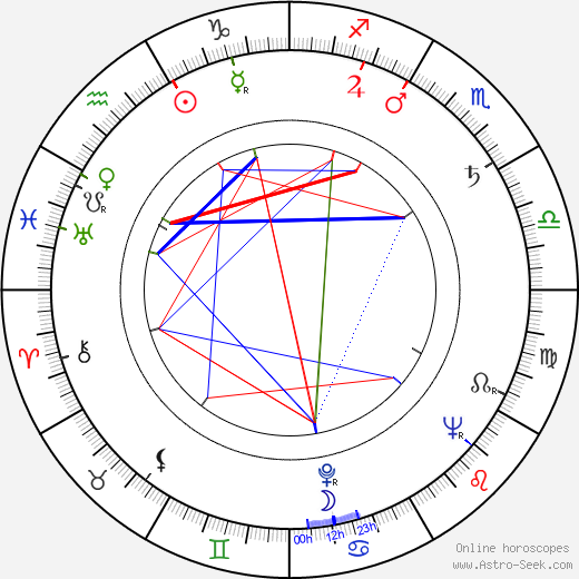 Ferdinand Khittl день рождения гороскоп, Ferdinand Khittl Натальная карта онлайн