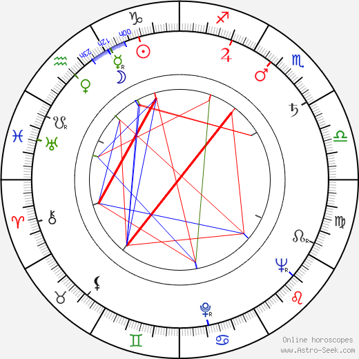 Geoffrey Bayldon astro natal birth chart, Geoffrey Bayldon horoscope, astrology