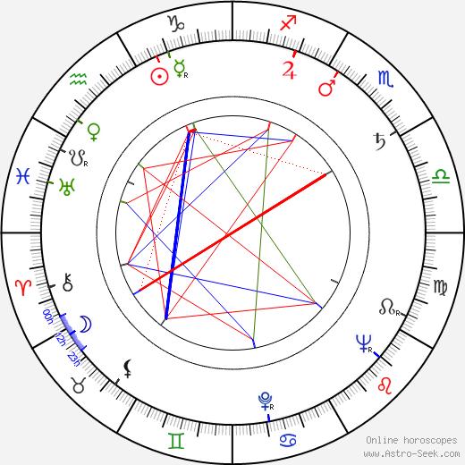 Guy Williams birth chart, Guy Williams astro natal horoscope, astrology