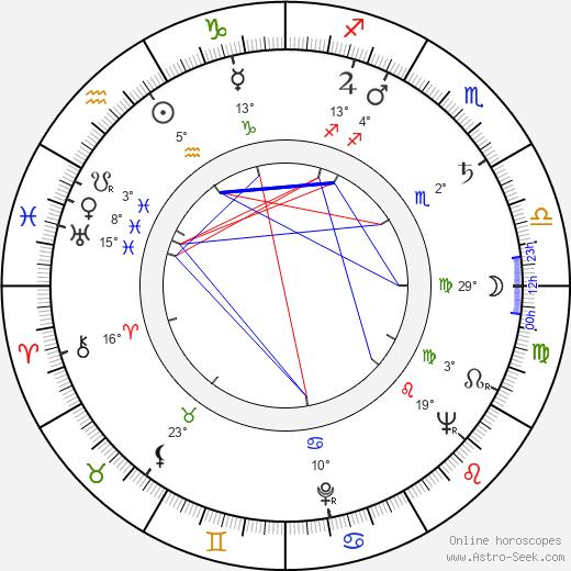 Ken Thorne birth chart, biography, wikipedia 2020, 2021