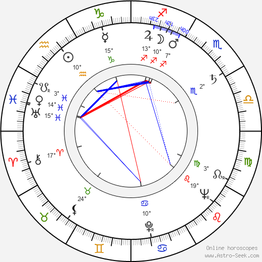 Marie Sabouret birth chart, biography, wikipedia 2019, 2020