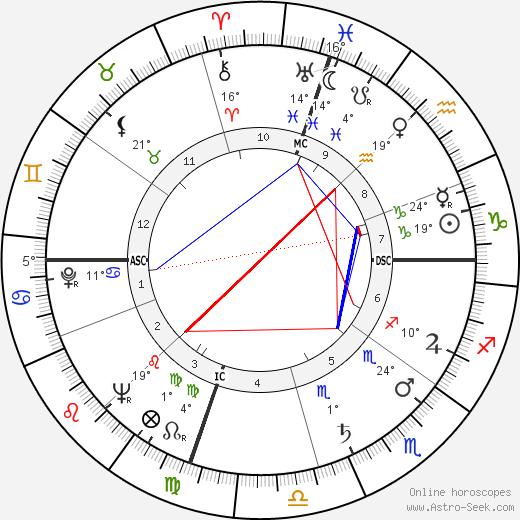 Max Roach tema natale, biography, Biografia da Wikipedia 2020, 2021