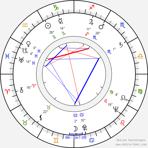 Nicholas Colasanto birth chart, biography, wikipedia 2018, 2019