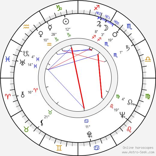 Roger Daniel birth chart, biography, wikipedia 2020, 2021