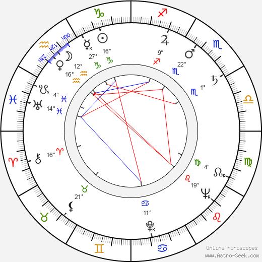 Ron Moody birth chart, biography, wikipedia 2019, 2020