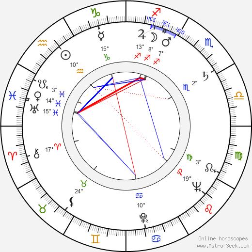 Tengiz Abuladze birth chart, biography, wikipedia 2020, 2021