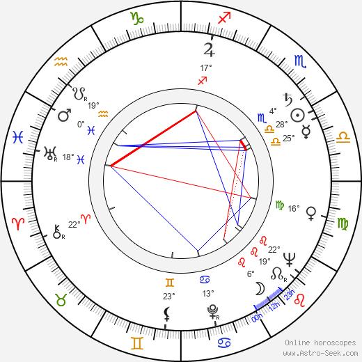 Celia Cruz birth chart, biography, wikipedia 2020, 2021