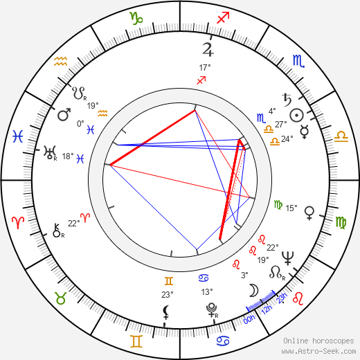 Kauko Helovirta birth chart, biography, wikipedia 2019, 2020