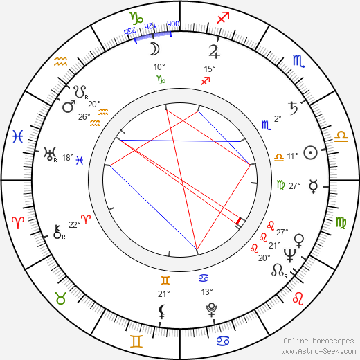 Kieron Moore birth chart, biography, wikipedia 2019, 2020