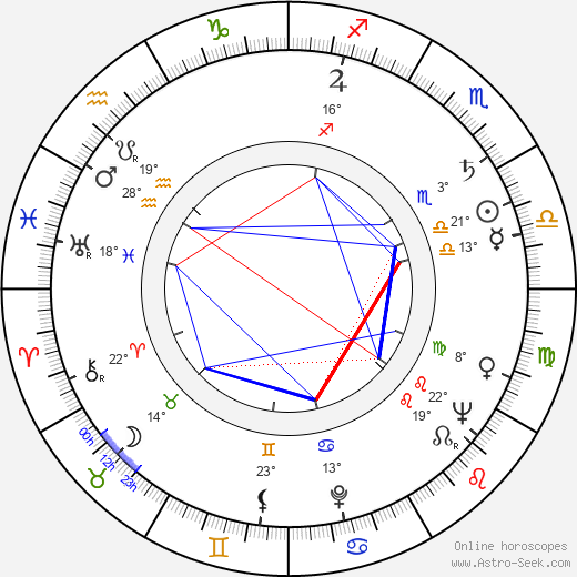 Robert Webber birth chart, biography, wikipedia 2019, 2020