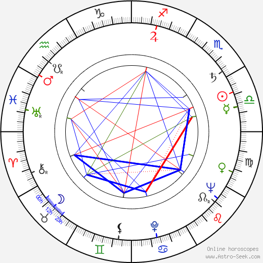 Robert Webber astro natal birth chart, Robert Webber horoscope, astrology