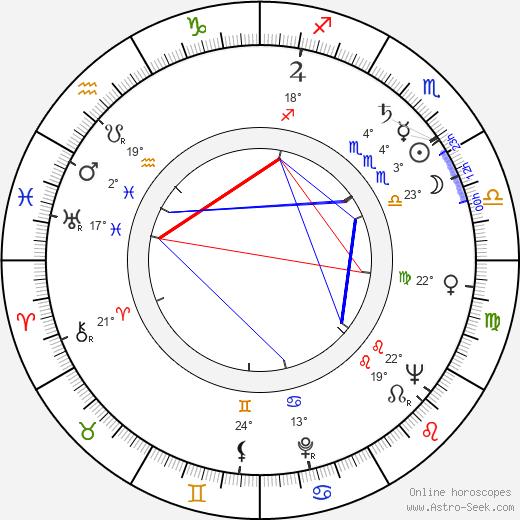 Ronnie Taylor birth chart, biography, wikipedia 2019, 2020