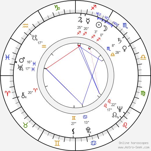 Brunello Rondi birth chart, biography, wikipedia 2019, 2020