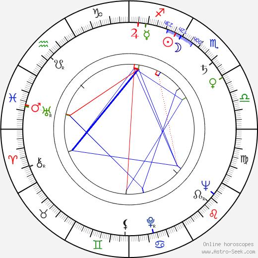 Brunello Rondi astro natal birth chart, Brunello Rondi horoscope, astrology