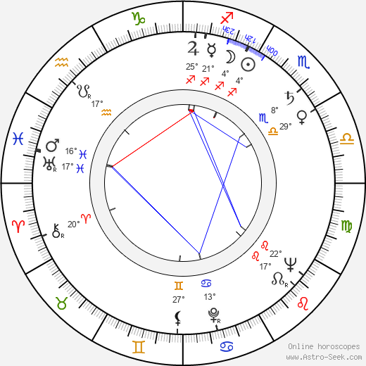 Francine Beers birth chart, biography, wikipedia 2020, 2021