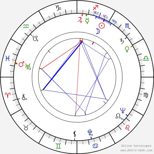Francine Beers astro natal birth chart, Francine Beers horoscope, astrology