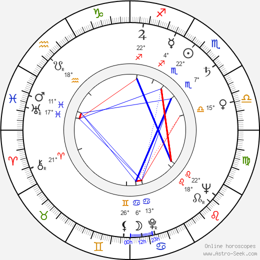 Gianni Ferrio birth chart, biography, wikipedia 2019, 2020