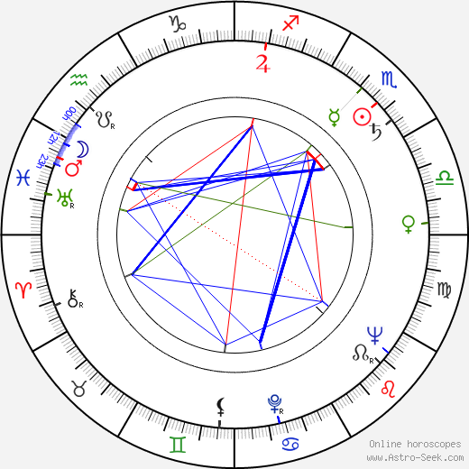 Karel Fridrich astro natal birth chart, Karel Fridrich horoscope, astrology