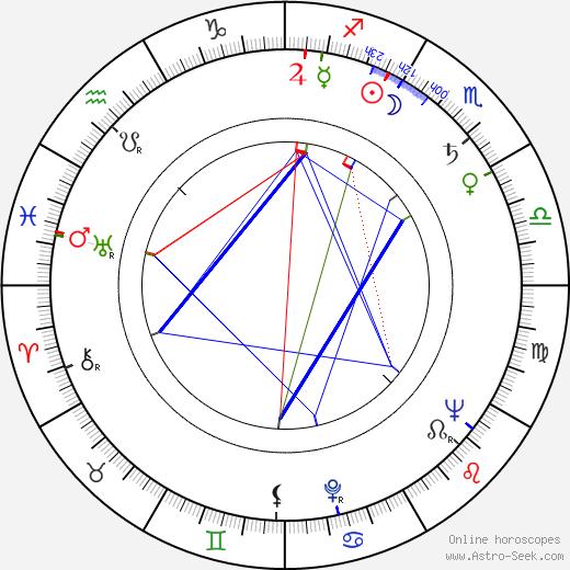 Ladislav Daneš astro natal birth chart, Ladislav Daneš horoscope, astrology