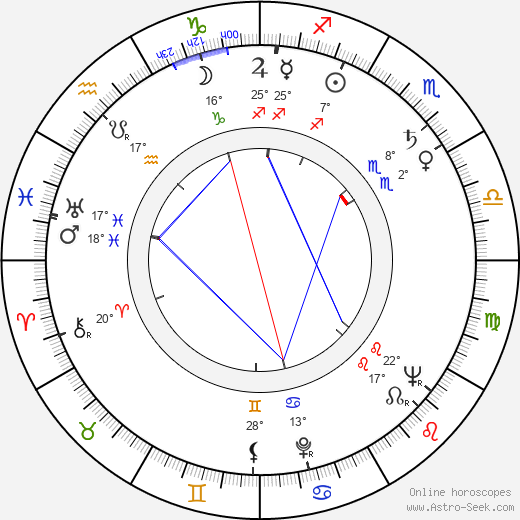 Mihai Mereuta birth chart, biography, wikipedia 2019, 2020