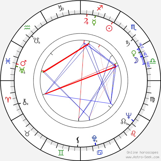 Paula Raymond tema natale, oroscopo, Paula Raymond oroscopi gratuiti, astrologia
