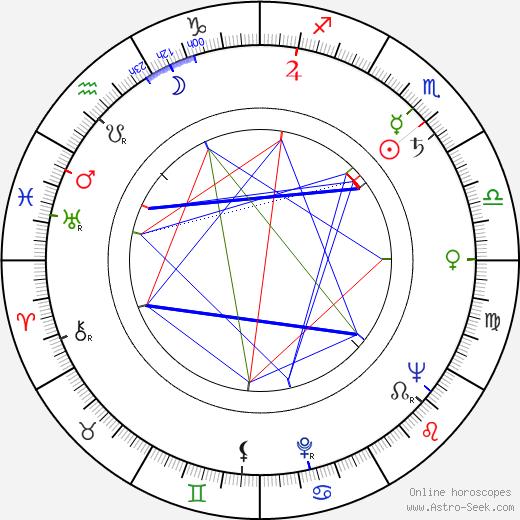 Romeo J. Ventres день рождения гороскоп, Romeo J. Ventres Натальная карта онлайн