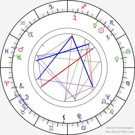 Russell Johnson день рождения гороскоп, Russell Johnson Натальная карта онлайн