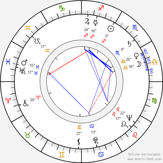 Ulla Akselson birth chart, biography, wikipedia 2019, 2020