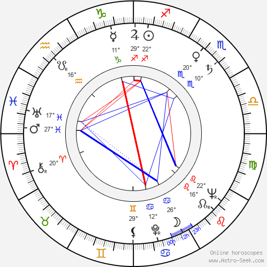 Ervin Kibédi birth chart, biography, wikipedia 2019, 2020