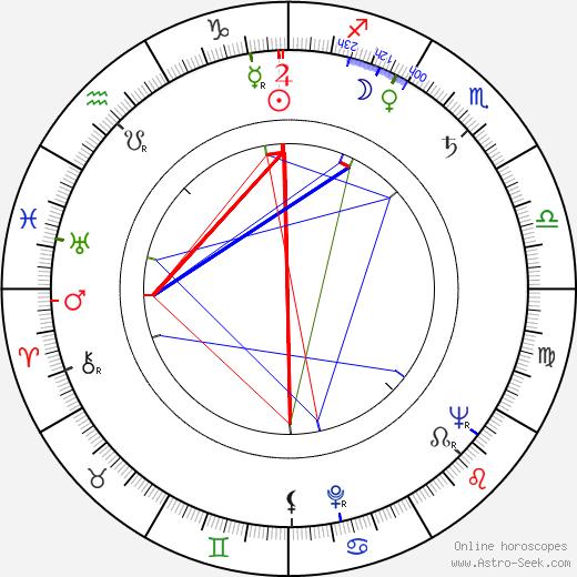 Ester Kasurinen birth chart, Ester Kasurinen astro natal horoscope, astrology