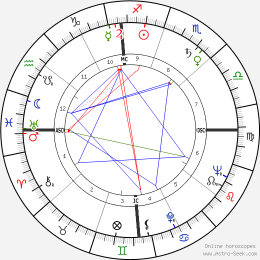 Frank W. Elliott Jr. день рождения гороскоп, Frank W. Elliott Jr. Натальная карта онлайн