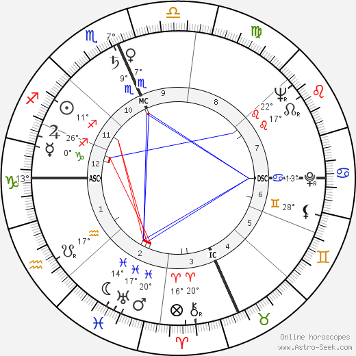 Fred Taylor birth chart, biography, wikipedia 2019, 2020