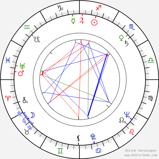 Jack Couffer birth chart, Jack Couffer astro natal horoscope, astrology