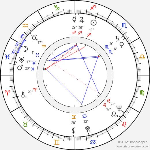 Jonathan Frid birth chart, biography, wikipedia 2020, 2021