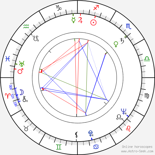 Kôji Tsuruta tema natale, oroscopo, Kôji Tsuruta oroscopi gratuiti, astrologia