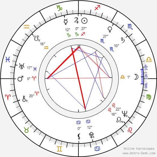 Sidney Armus birth chart, biography, wikipedia 2020, 2021