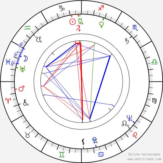 Vlastimil Doseděl birth chart, Vlastimil Doseděl astro natal horoscope, astrology