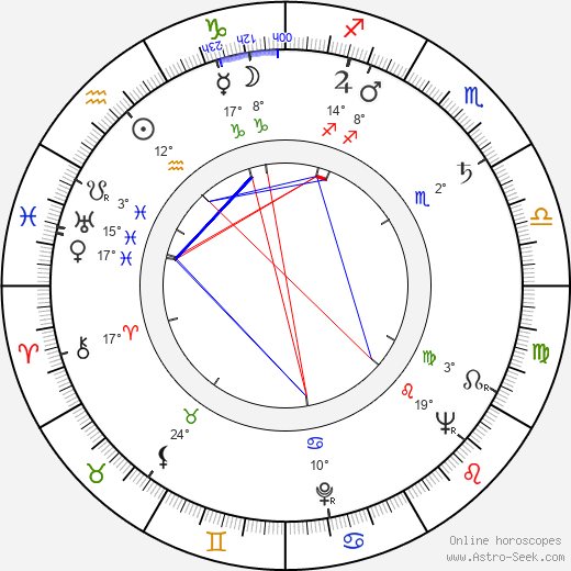 Frans Buyens birth chart, biography, wikipedia 2018, 2019